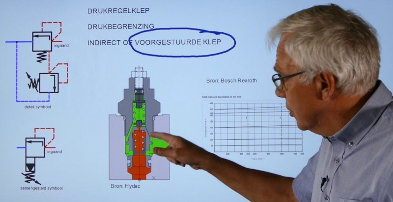 Nederlandstalige modulaire hydrauliektraining via e-learning
