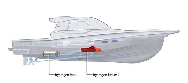De waterstofboot van Yanmar (beeld Yanmar)