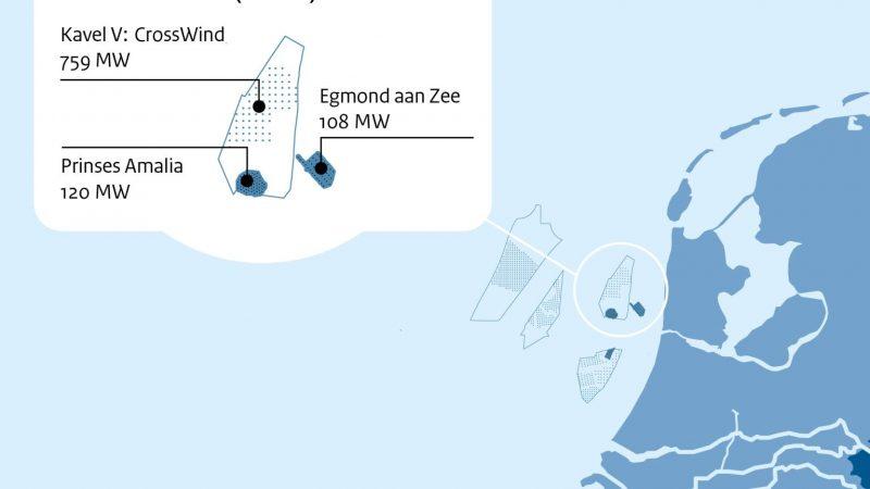 Locatiekaart van het windturbinepark Hollandse Kust Noord voor de kust van Egmond aan Zee. (Afbeelding RVO)