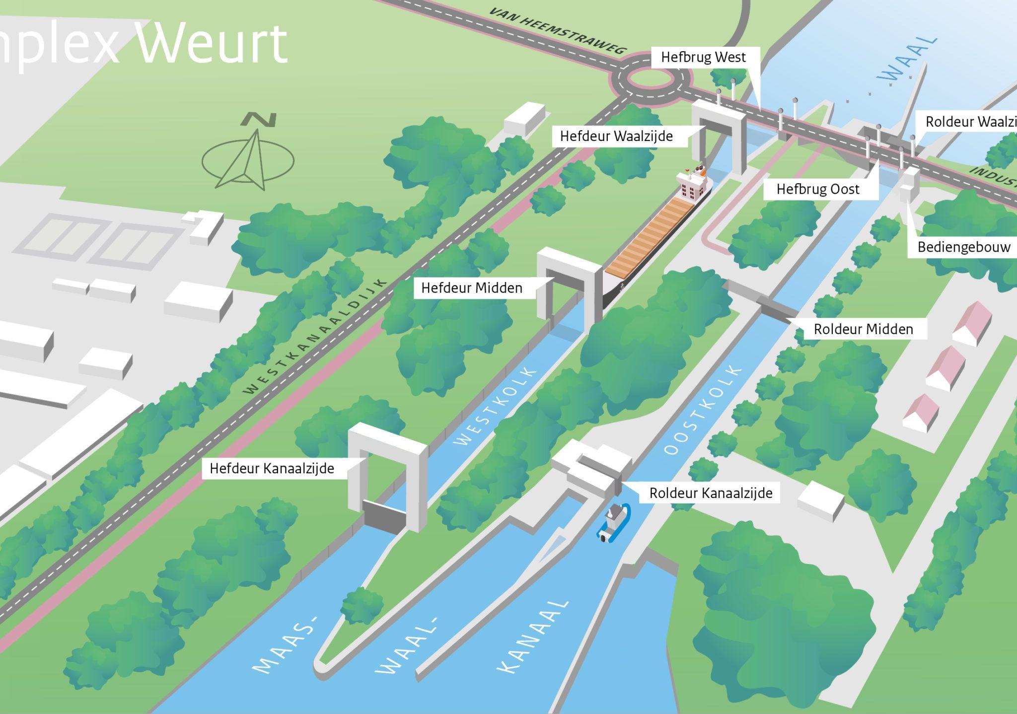 De komende jaren voert Rijkswaterstaat groot onderhoud uit aan sluis Weurt. (Infographic Rijkswaterstaat)